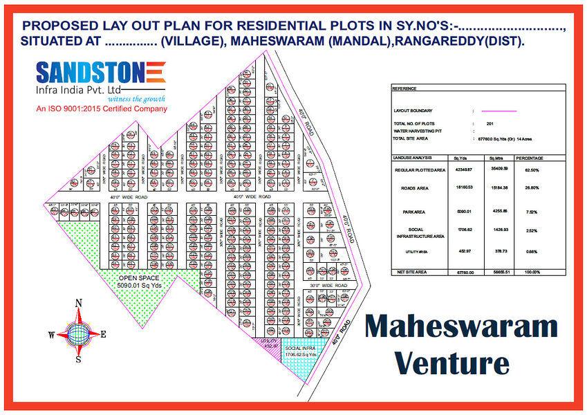 Sandstone Evergreen City - Master Plans