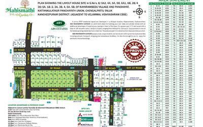mahismathi-garden-in-27-1569655590773