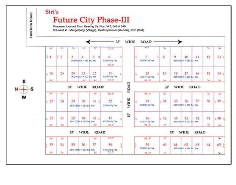 Siri Future City III - Master Plans