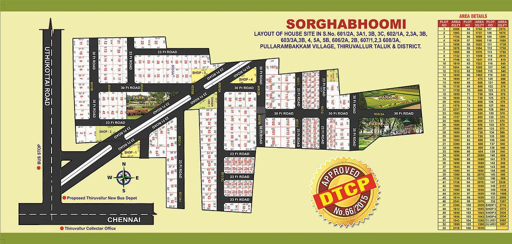 JS Paradise Sorghabhoomi - Master Plans