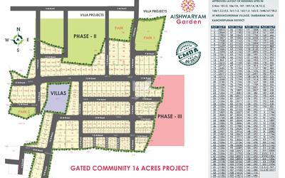 aishwaryam-garden-in-perungalathur-location-map-20uh