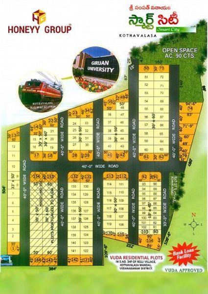 Honeyy Smart City - Master Plans