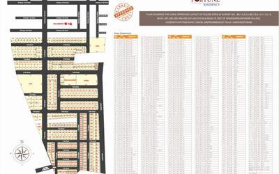 fortune-residency-plots-in-59-1608716996701