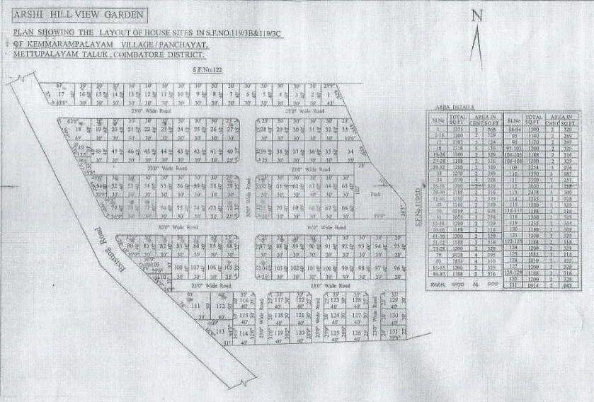 Arshi Hillview Garden - Master Plans