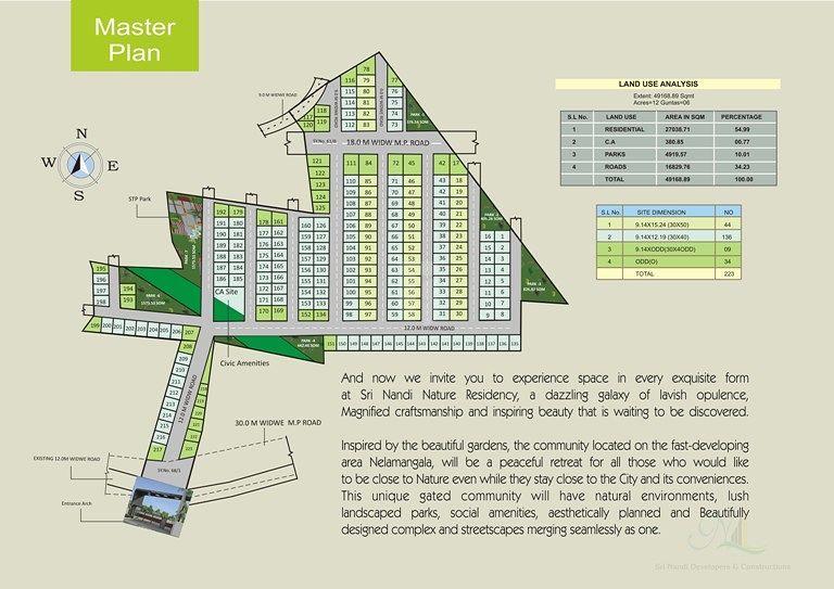 Nandi Nature Residency - Master Plans